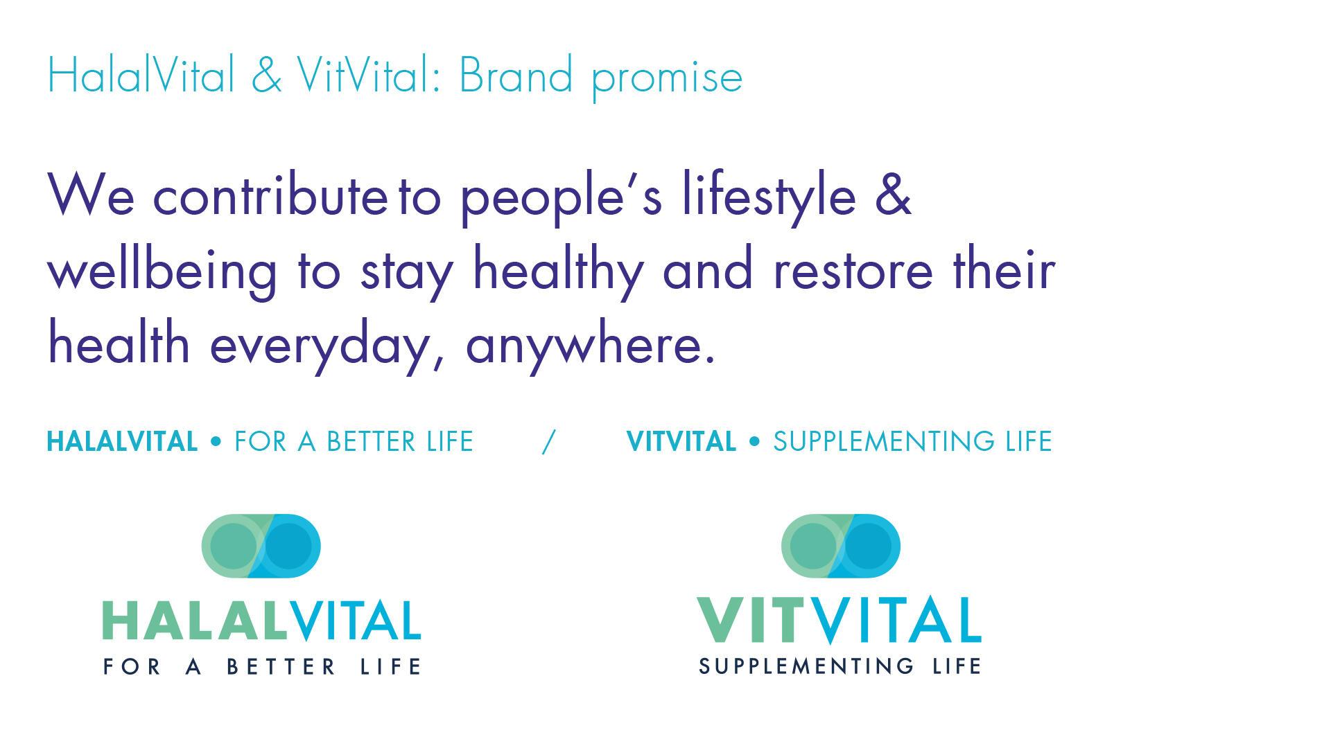HalalVital. Case. Logos. Brand promise.