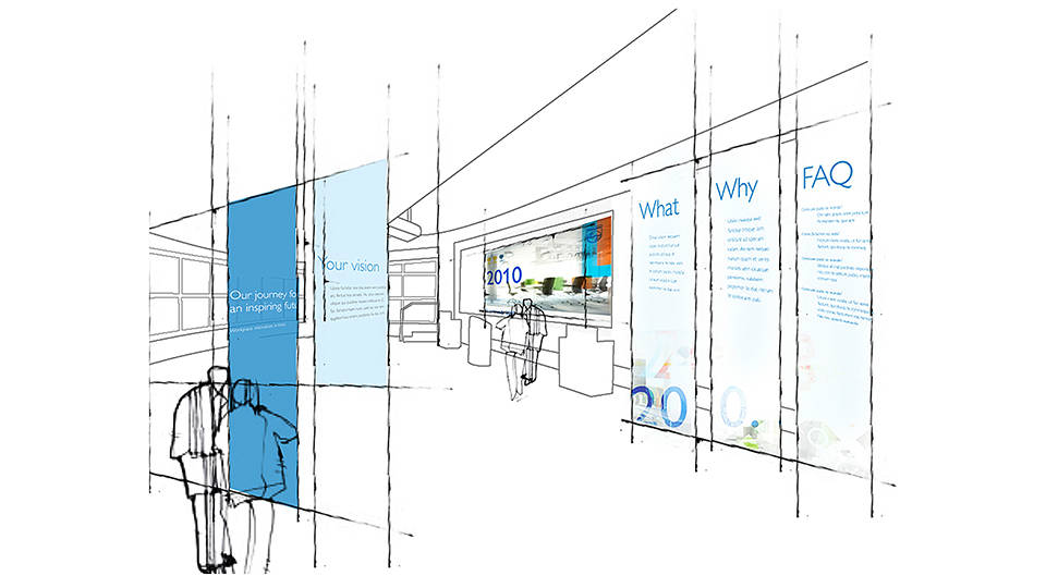 Philips - Workplace Innovation Corporate Communication - Sham Ramessar